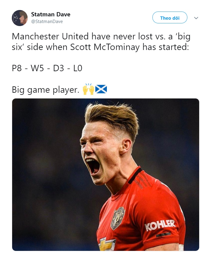 Manchester United have never lost vs. a 'big six' side when Scott McTominay has started: P8 - W5 - D3 - L0 - Bóng Đá