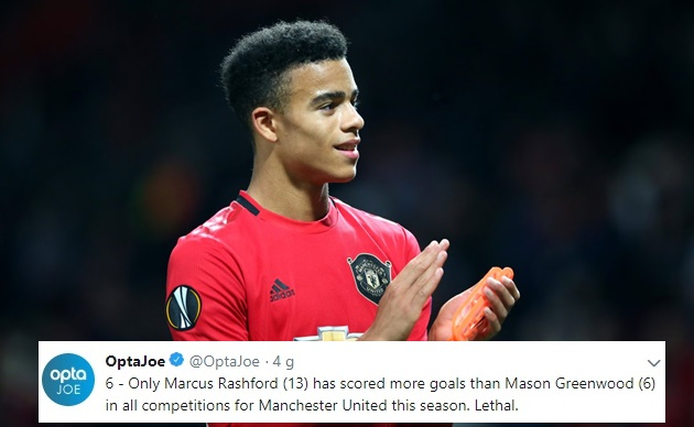 Only Marcus Rashford (13) has scored more goals than Mason Greenwood (6) in all competitions for Manchester United this season - Bóng Đá