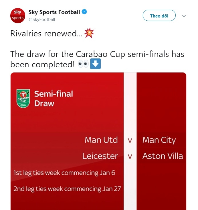 The draw for the Carabao Cup semi-finals has been completed! - Manchester United vs Manchester City | Aston Villa vs Leicester City - Bóng Đá