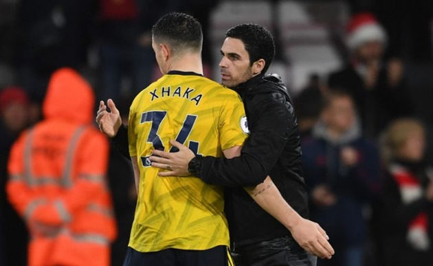 Vì sao Arsenal vẫn chưa đồng ý bán Xhaka cho người Đức? - Bóng Đá