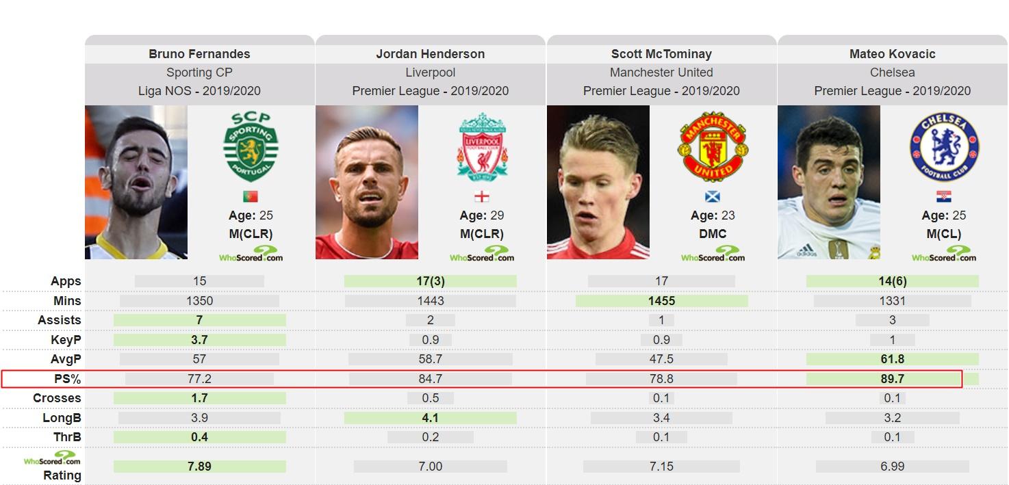 Bạn đã biết Man Utd