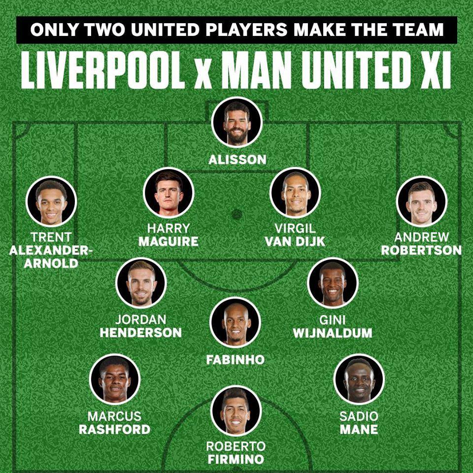 Đội hình kết hợp Liverpool - Man Utd: 2 cho Quỷ đỏ, 9 cho chủ nhà! - Bóng Đá