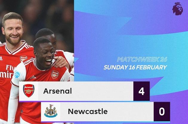 Arsenal vẫn là Man Utd 'ngày hôm xưa', Champions League chưa thực tế! - Bóng Đá