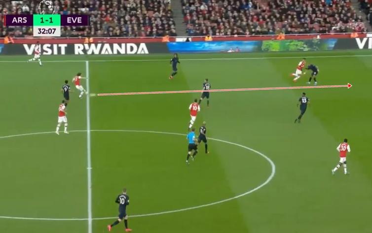 Arteta biến Saka thành 'super winger', hóa Arsenal với 2-3-1-4 - Bóng Đá
