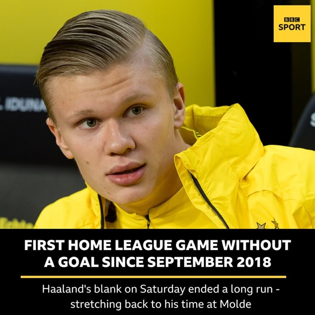 Erling haaland first home game without a goal since september 2018 - Bóng Đá