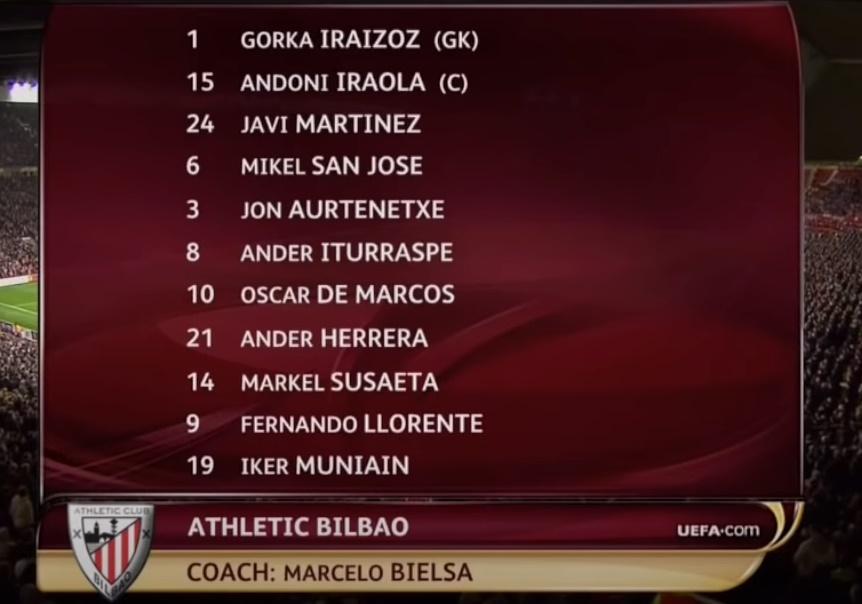 Đội hình Athletic Bilbao hủy diệt Man Utd: