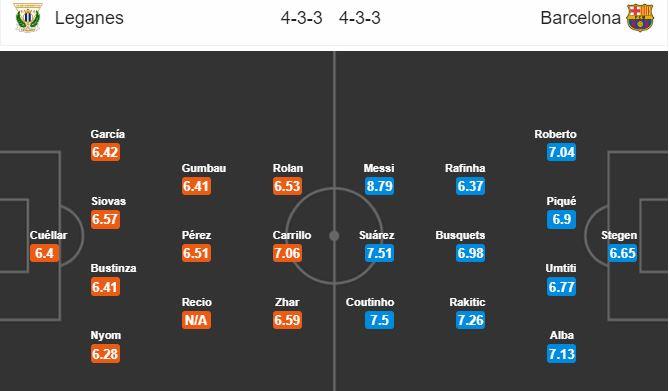 01h00 ngày 27/9, Leganes vs Barcelona: Nhà vua củng cố ngôi đầu - Bóng Đá