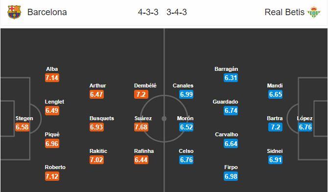 22h15 ngày 11/11, Barcelona vs Real Betis - Bóng Đá