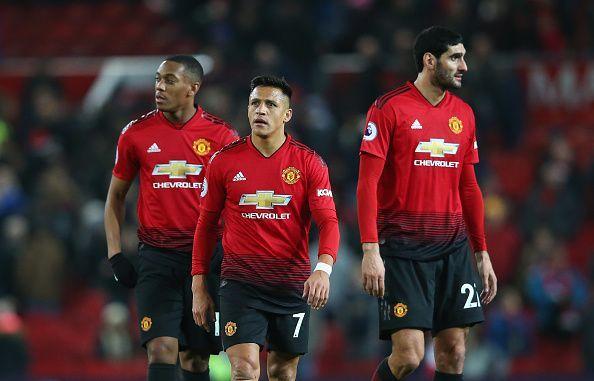 Manchester United - Bóng Đá