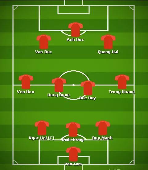 Đội hình ra sân Việt Nam vs Malaysia - Bóng Đá