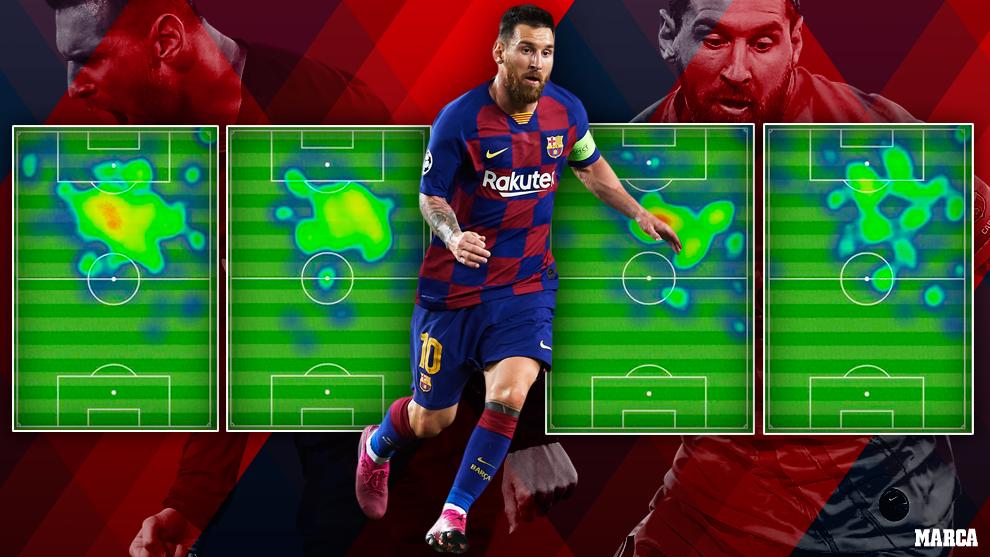 Messi has moved further back under Setien - Bóng Đá