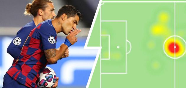Bản đồ nhiệt của Suarez: Bằng chứng cho sự yếu kém của Barca - Bóng Đá