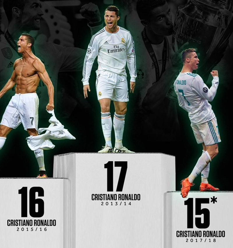 James Rodriguez: 'Bayern phải ngăn cản Ronaldo, hoặc chết' - Bóng Đá