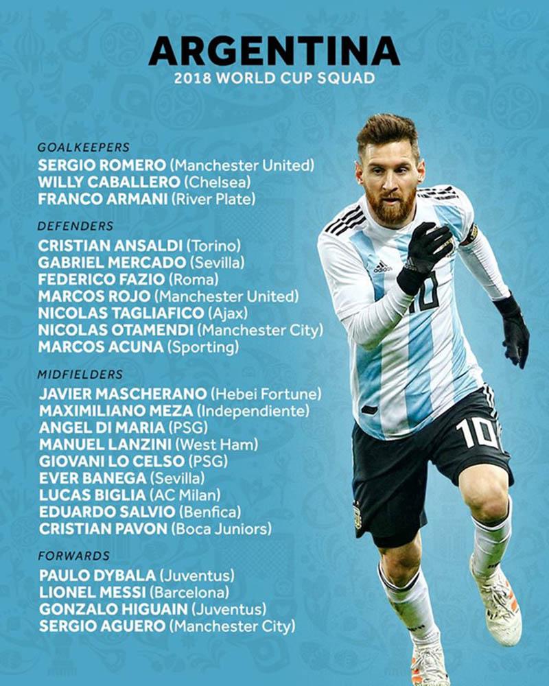 Quyền lực của Messi thao túng ĐT Argentina? - Bóng Đá