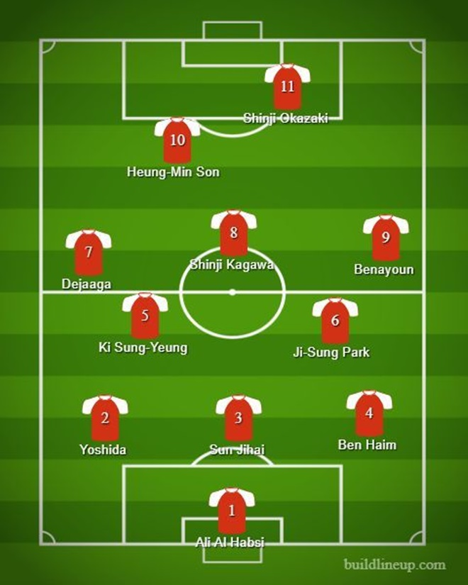 Đội hình ngôi sao Châu Á xuất sắc nhất lịch sử Premier League - Nhật Hàn đại chiến - Bóng Đá
