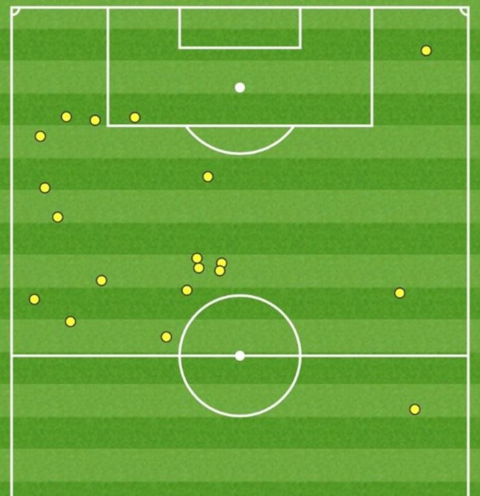 3 điều rút ra sau trận Liverpool - Man City: Hàng thủ thảm họa, bản lĩnh