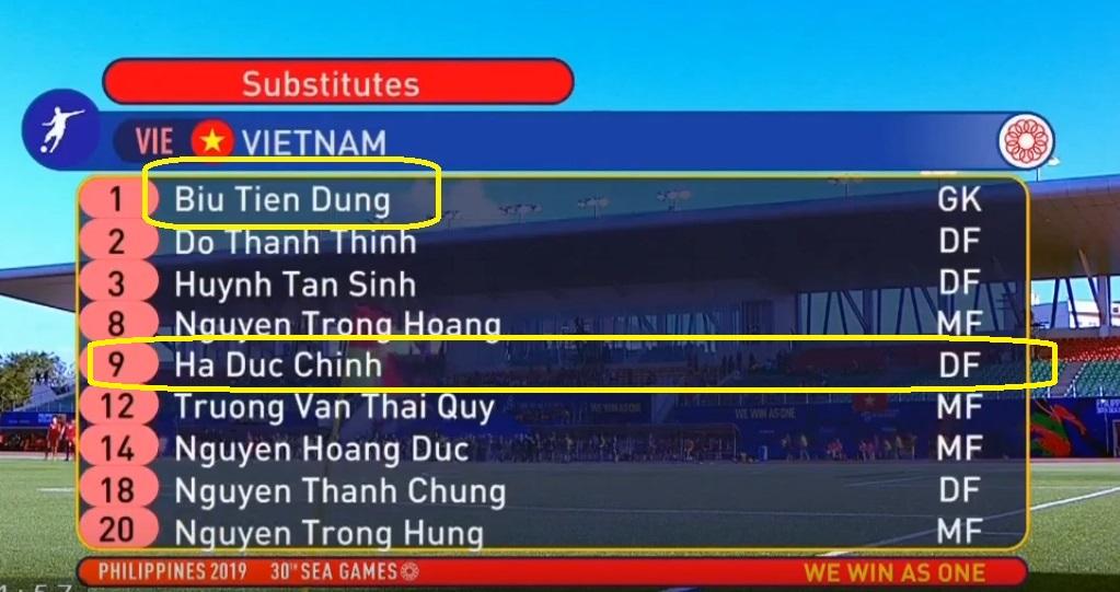 U22 Việt Nam đè bẹp U22 Lào, Đức Chinh rơi vào cảnh trớ trêu - Bóng Đá