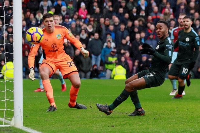 Tại sao Man United không nên mua Raheem Sterling? - Bóng Đá