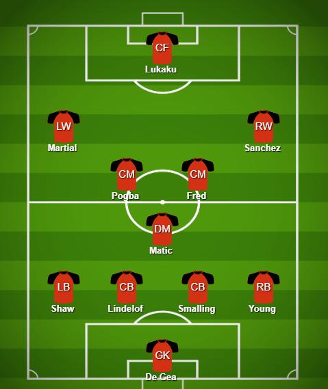 Chỉ với 2 thay đổi, Man Utd sẽ nhấn chìm Juventus - Bóng Đá