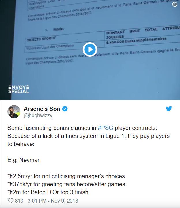 Neymar's crazy contract clauses at PSG - Bóng Đá