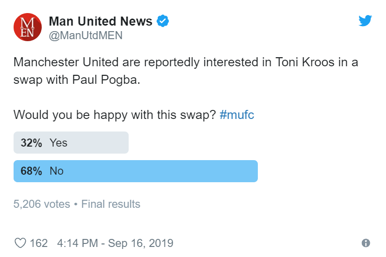 Manchester United fans send clear message over Toni Kroos and Paul Pogba swap rumours - Bóng Đá