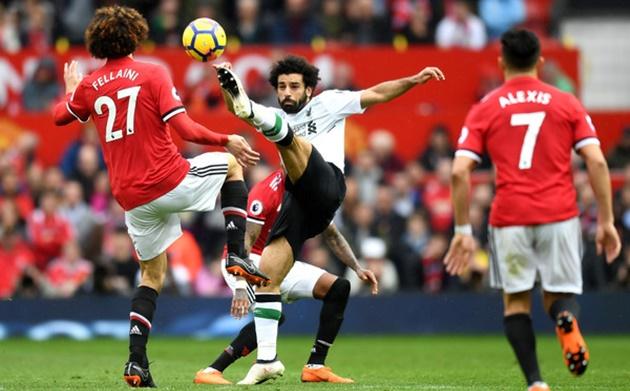 Mohamed Salah: