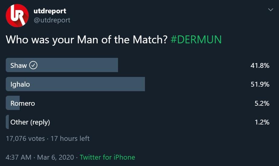 51,9% fan MU chỉ rõ Ighalo là cái tên hay nhất trận - Bóng Đá