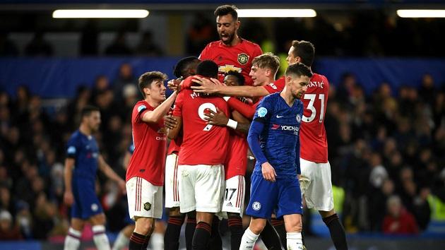 Chelsea và những 'tử huyệt' trước đại chiến Man Utd - Bóng Đá