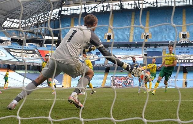 Ảnh Man City Norwich - Bóng Đá