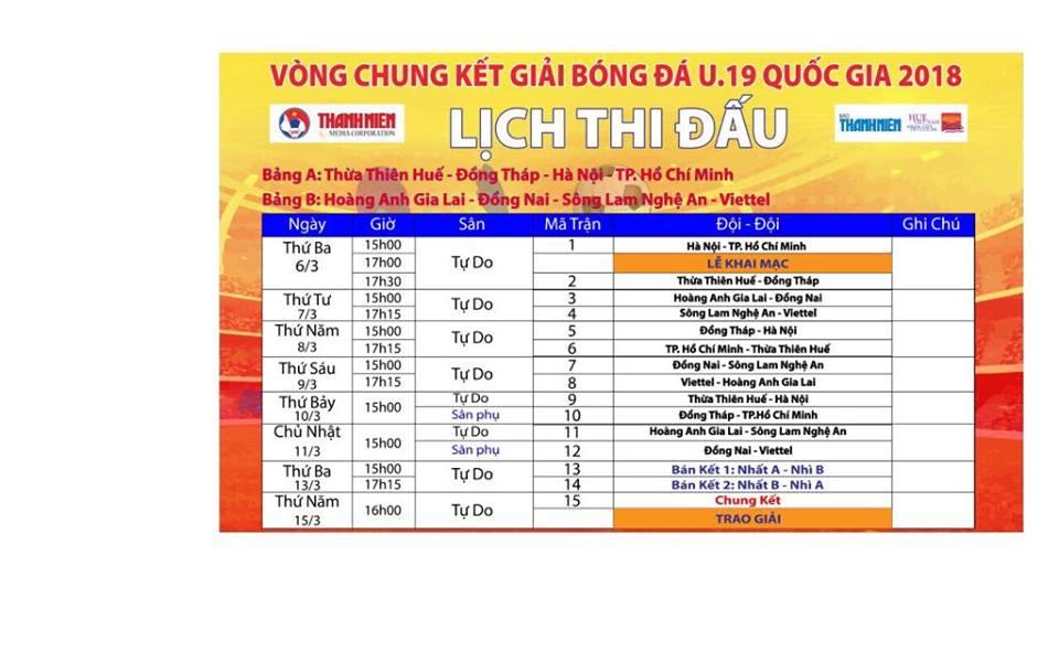 """VCK U19 Quốc gia 2018: Hà Nội dễ thở, HAGL rơi vào bảng """"tử thần"""" - Bóng Đá"""