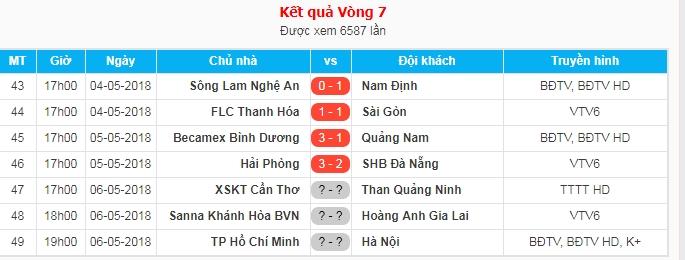 19h00 ngày 06/05, Sana Khánh Hòa vs HAGL: Chiến thắng để san bằng khoảng cách - Bóng Đá