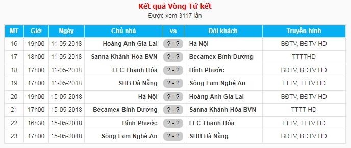 18h00 ngày 10/5, S. Khánh Hòa vs B. Bình Dương: Cân sức cân tài - Bóng Đá