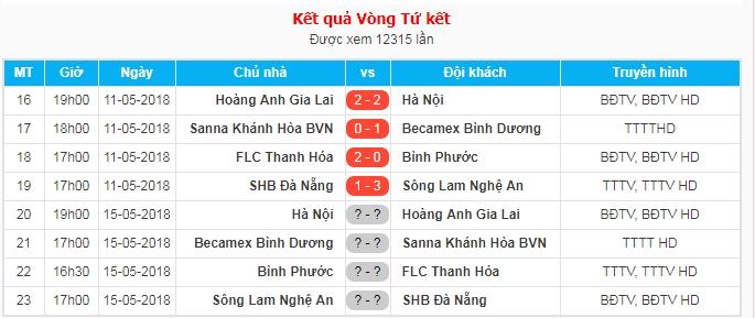 17h00 ngày 15/05, Bình Dương vs Khánh Hòa: Đất thủ dễ đến khó về - Bóng Đá