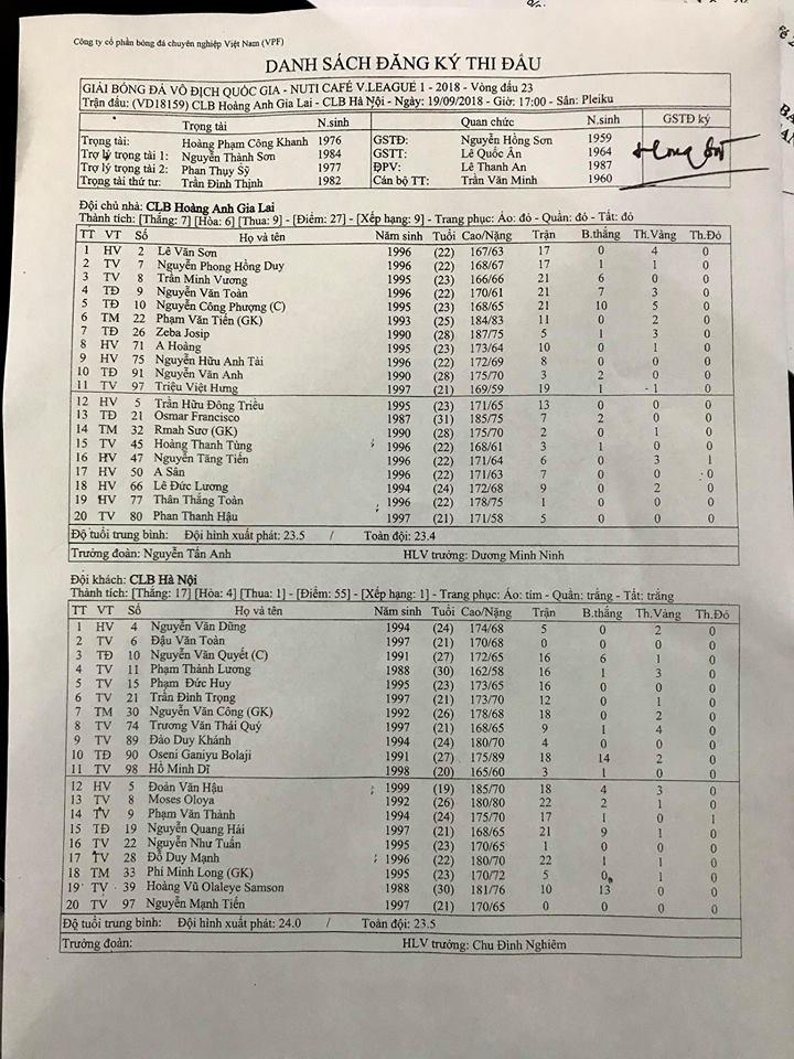 TRỰC TIẾP HAGL 0-0 Hà Nội FC: Công Phượng đối đầu Quang Hải - Bóng Đá