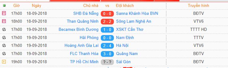 TRỰC TIẾP HAGL 2-4 Hà Nội FC (HIỆP 2): Công Phượng