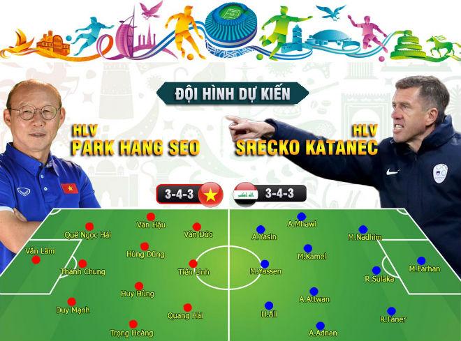 ĐT Việt Nam chốt đội hình: Đá 3-4-3, HLV Park Hang-seo chơi tất tay với Iraq - Bóng Đá