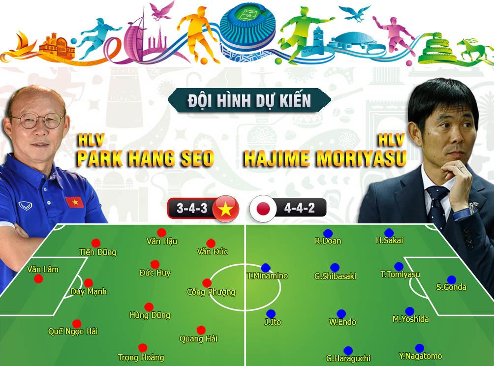 Đội hình dự kiến của ĐT Việt Nam trước Nhật Bản.