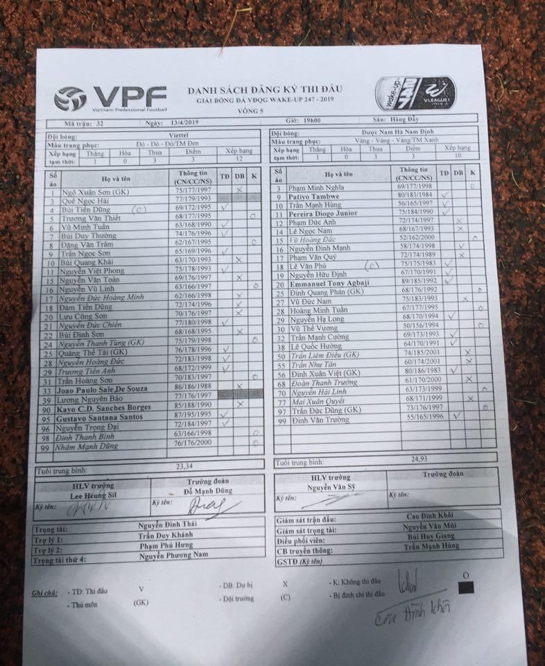 Trực tiếp Viettel 0-0 Nam Định: Tìm kiếm cơ hội đào thoát - Bóng Đá