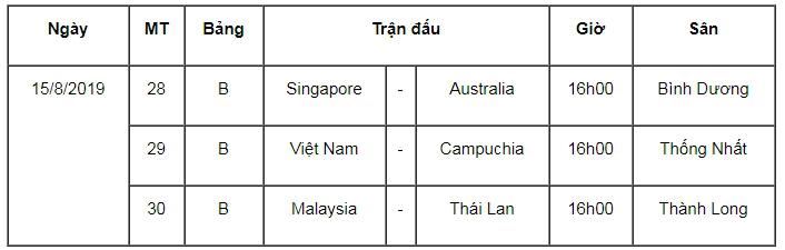 Đổi địa điểm, lịch thi đấu U18 Đông Nam Á 2019: Việt Nam chạm trán Campuchia, chơi U18 Thái Lan gây bất ngờ - Bóng Đá