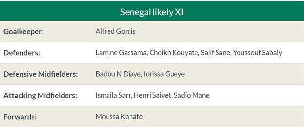 Nhận định Senegal vs Algeria: Thắng tối thiểu, Mahrez giải