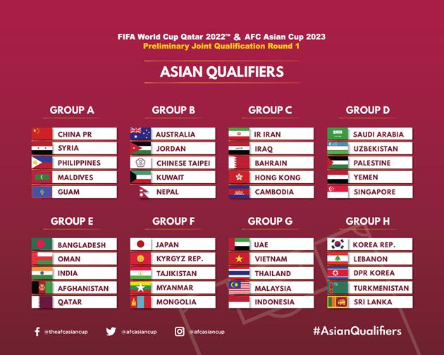 Bảng G VL World Cup 2022: Ai cũng muốn mình là kẻ đi săn - Bóng Đá