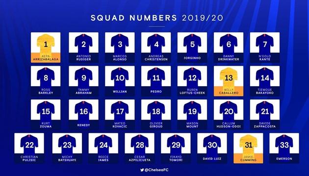 Chelsea công bố số áo, nhà vô địch Copa America lĩnh ấn tiên phong! - Bóng Đá