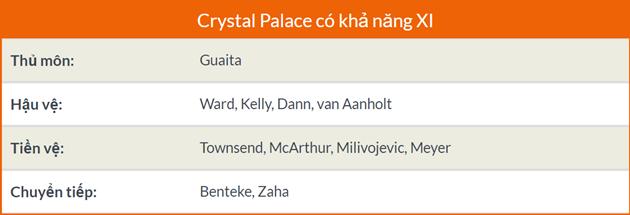 Nhận định Man Utd vs Crystal Palace: Lấy lại phong độ,