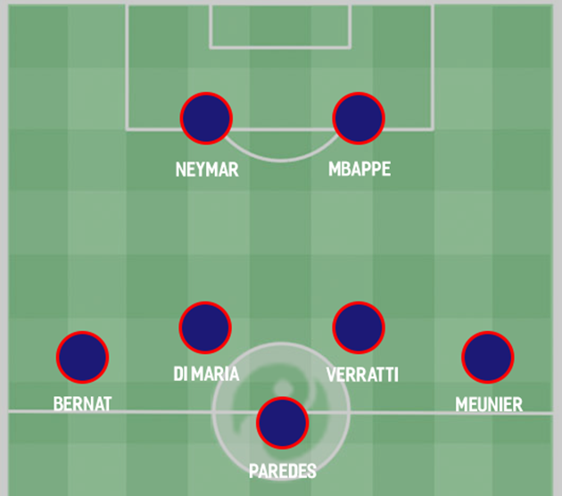 Four ways PSG could line up for 2019/20 after the summer transfer window Read more at https - Bóng Đá