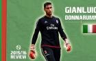 Gianluigi Donnarumma – Buffon 2.0 của bóng đá Ý