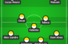 Đội hình bị loại của Brazil đủ sức cân tất cả đối thủ tại World Cup 2018