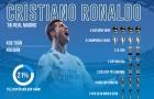 'Ronaldo là huyền thoại vĩ đại nhất của Real Madrid'