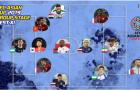 ĐT Việt Nam góp 1 cái tên trong đội hình tiêu biểu vòng bảng Asian Cup 2019