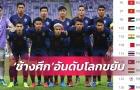 Báo Thái Lan: Voi chiến thăng tiến còn ĐT Việt Nam tụt mất 1 bậc trên BXH FIFA