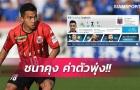 'Messi Thái' tăng giá trị chuyển nhượng, cao gấp 1,5 lần ĐT Việt Nam